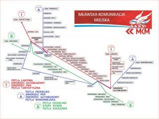 Od 15 lutego b.r. zmiana w rozkładzie jazdy Mławskiej Komunikacji Miejskiej Linii B