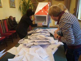 4,5 tys. wypełnionych ankiet w sprawie Mławskiego Budżetu Obywatelskiego