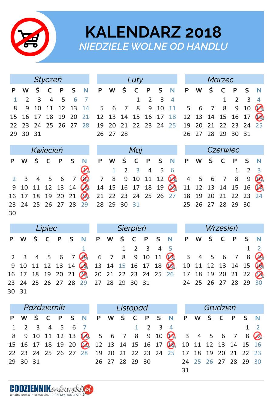 kalendarz zakaz handlu niedziele wolne od handlu 2018 niedziele handlowe