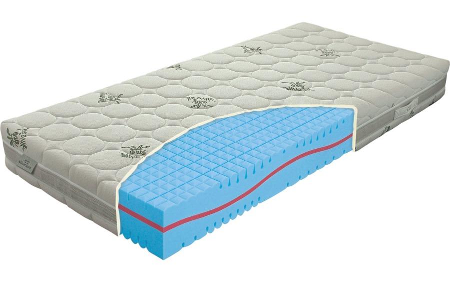 Meblolux Mława wygodne łóżka materace zdrowe sen komfort