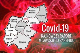 Koronawirus. Raport sanepidu z dnia 3 sierpnia
